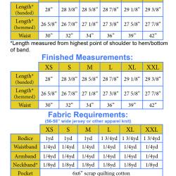 seafarer size charts1