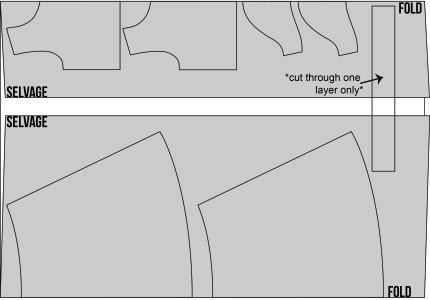suncadia fabric layout